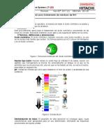 Método para el tratamiento del ácido clorhídrico