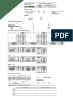 Incertidumbre de Calibracion de pHmetro