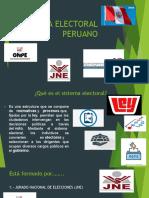SISTEMA ELECTORAL PERUANO.pptx