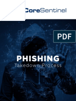 Phishing_Site_Takedown_Process