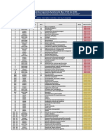 Revision cumplimiento creditos Agroforestal-jorge castaño