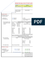 Comparative-Analysis-of-Pd-957-Bp-220-Updated