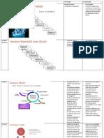 SoftwareDevelopmentModelComparision