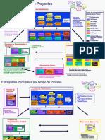 1_Modelo de Metodología de Gestión de Proyectos y Herramientas