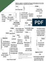 Eje 2 - Esquema Enfermedad laboral y accidente de trabajo.pdf