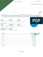 Analytics Todos os dados do website Visão geral do público-alvo 20200601-20200630