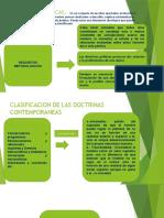 DOCTRINAS POLITICAS