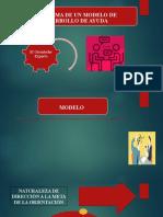 MODELO DE DESARROLLO DE AYUDA CONSEJERIA