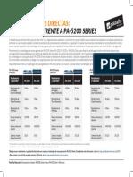 pa5000-series-comparison