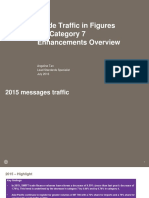 SWIFT-Traffic-in-Figures-MT-Category-7-Overview