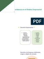 U1 EL DERECHO COMO SISTEMA DE REGULACION DE CONDUCTAS Y SU INCIDENCIAS EN EL AMBITO EMPRESARIAL