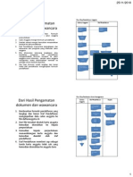 Contoh Diagram Alir Dokumen (Flow of Document (Fod ...