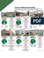 PDF Turnaround Graphic