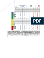 marcadores geneticos.xlsx