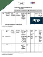 Enhanced curriculum guide  TLE 8 Second Quarter