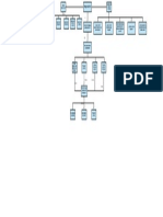 Mapa Conceptual - Negociacion