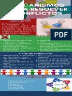 Resolución de Conflictos (1) (1)