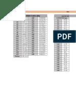 Diseño del sistema de alcantarillado sanitario.xlsx