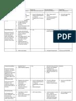 pdt worksheet 5