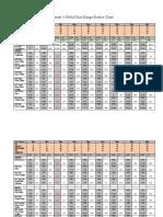 Women's-Global-Size-Range-Bodice-Chart