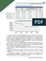 Годовой отчет за 2018 год-страницы-18-19