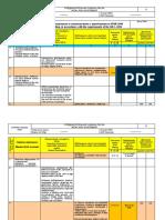 MLC_Предварительная оценка рисков-.doc