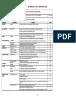 Les projets primés pour la catégorie des moins de 18 ans pour le Budget participatif du Département.
