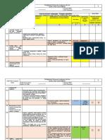 Предварит. оценка рисков-подъем шлюпки.doc