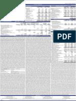 Globo - 2018 Results - Released Newspaper.pdf
