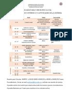 Contenidos y actividades programadas - NEUROANATOMÍA
