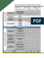 Modelo base para matrizes
