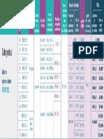 Categorias202001.pdf