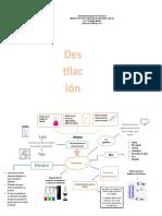 mapa mental reacciones.docx
