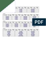 Cronograma e edital verticalizado