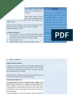LA DIDÁCTICA, actividad 7.pdf
