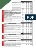 Soldagem - Consumiveis - Eletrodos Revestidos - Tabela