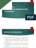 Clase 4 Gestión de la Producción I