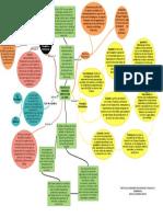 mapa mental Alexandra Anaya.pdf
