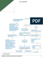 teorias de la personalidad - Mapa Mental.pdf