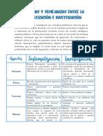 DIFERENCIAS Y SEMEJANZAS ENTRE LA SISTEMATIZACIÓN E INVESTIGACIÓN .pdf