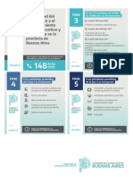 El detalle de las nuevas fases en la provincia de Buenos Aires