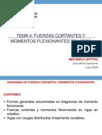 Tema 4. Diagramas de Fuerza Cortante y Momento Flexionante (Parte II)