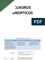 CUADROS SINOPTICOS - METODOLOGIA