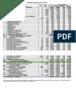 Presupuesto Plaguisidas Alternativo