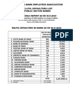 Wilful Defaulters 30-9-19 Bankwise List Above Rs 5 Cr