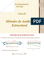 Método Slope Deflection