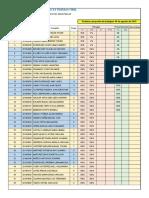 Registro de cumplimientos Avances Trabajo final