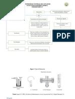 Mapa Conceptual Tipos de Manómetros