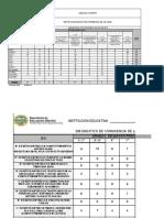FORMATOS DIAGNOSTICO DE CONVIVENCIA IEO (1)
