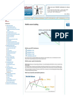 Wolfe wave trading _ Forex Indicators Guide
